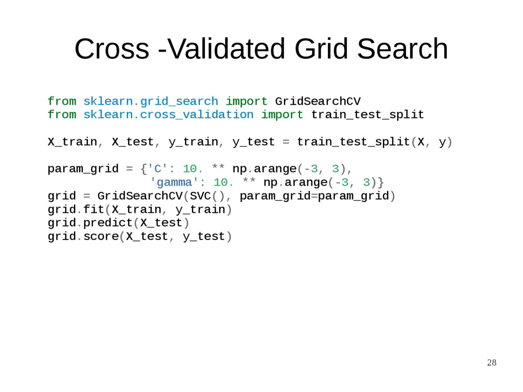 28 Cross -Validated Grid Search from sklearn.gr...