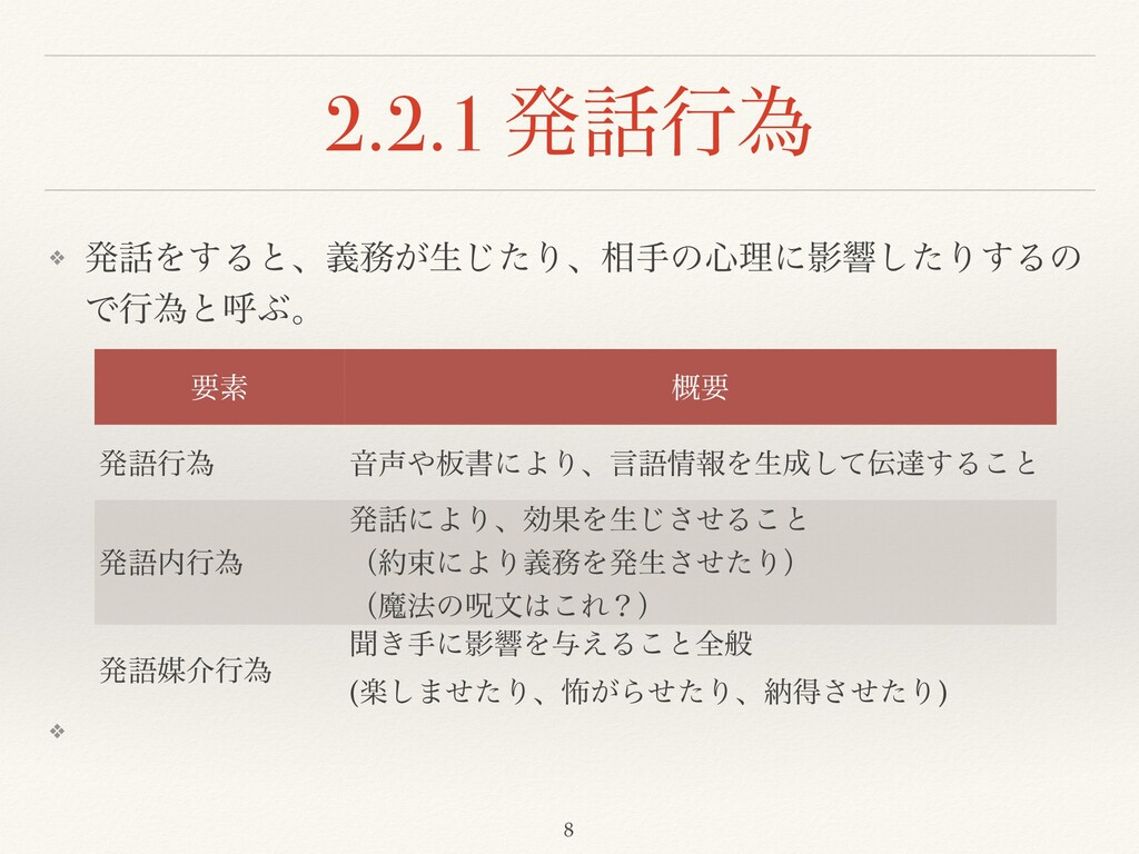 2.2.1 ൃߦҝ ❖ ൃΛ͢Δͱɺ͕ٛੜͨ͡Γɺ૬खͷ৺ཧʹӨڹͨ͠Γ͢Δͷ Ͱߦҝͱ...