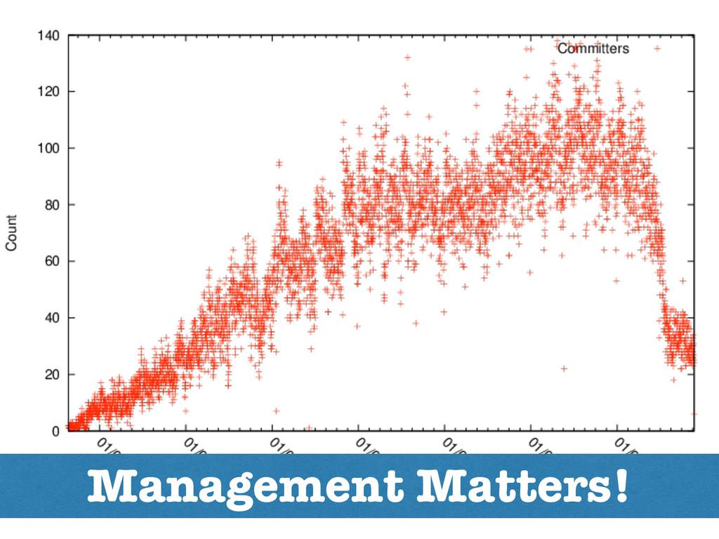 Management Matters!