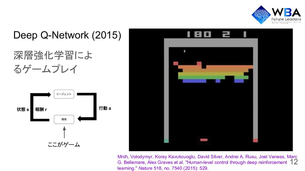 Deep Q-Network (2015) 深層強化学習によ るゲームプレイ Mnih, Vo...