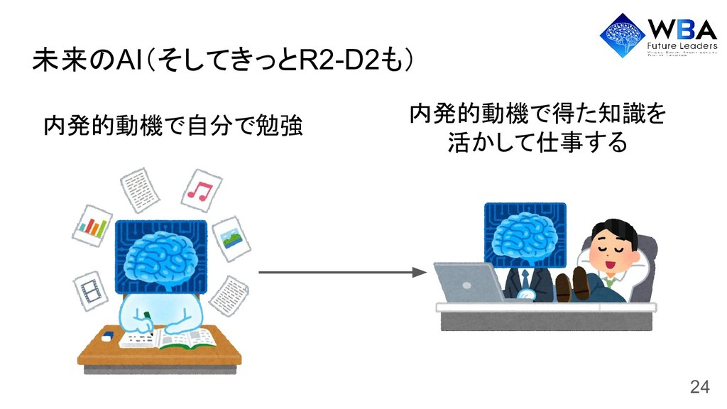 未来のAI(そしてきっとR2-D2も) 24 内発的動機で自分で勉強 内発的動機で得た知識を ...