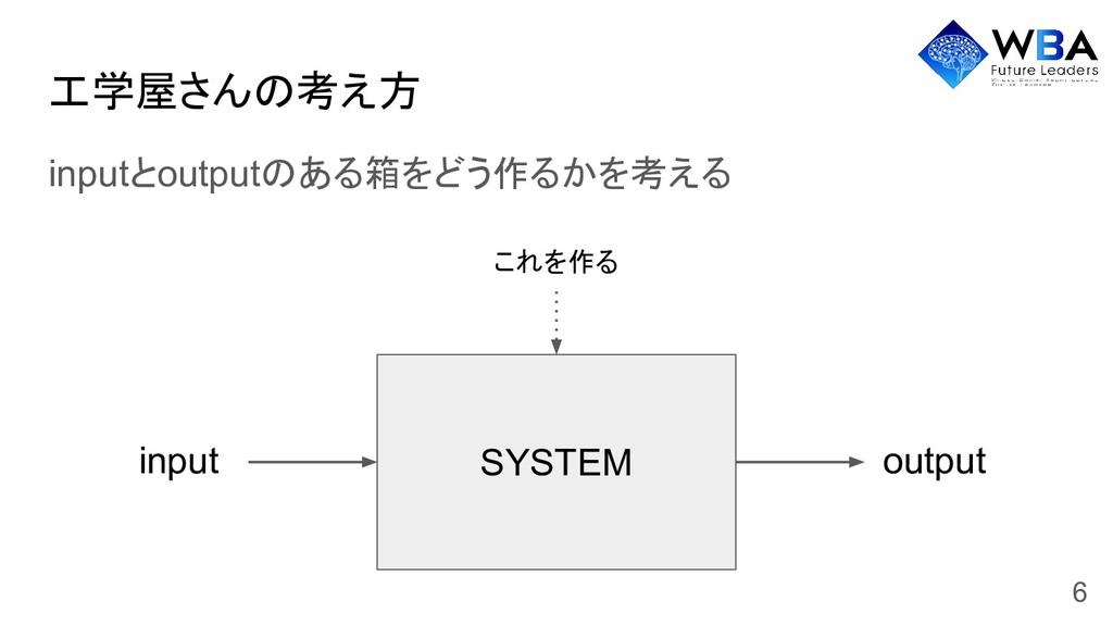 工学屋さんの考え方 inputとoutputのある箱をどう作るかを考える 6 SYSTEM i...