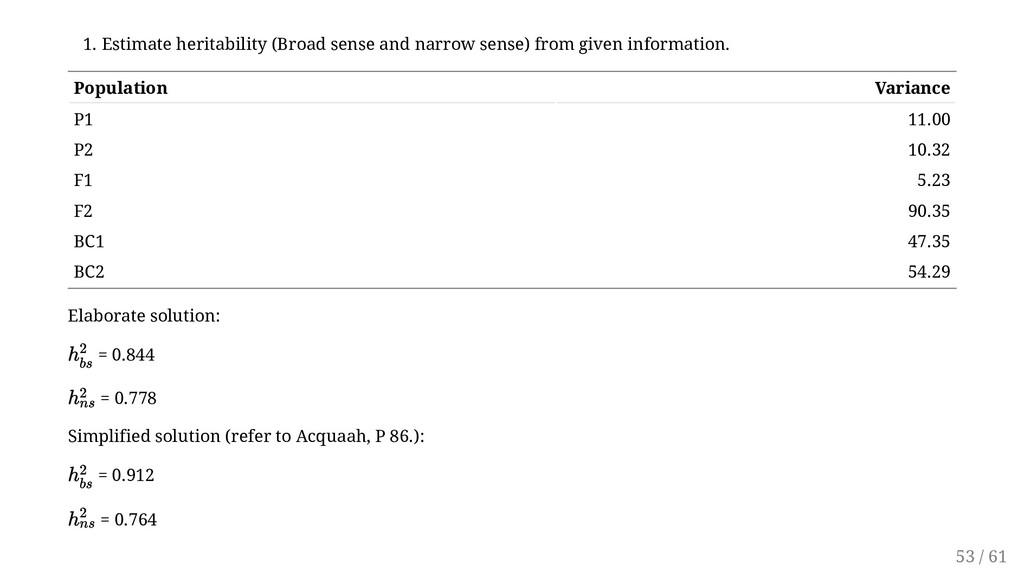 1. Estimate heritability (Broad sense and narro...