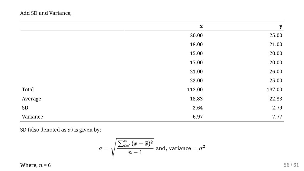 Add SD and Variance; x y 20.00 25.00 18.00 21.0...