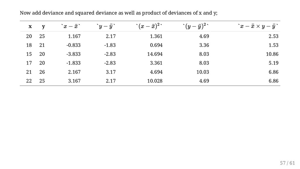 Now add deviance and squared deviance as well a...