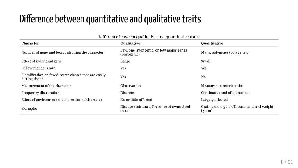 Di erence between quantitative and qualitative ...