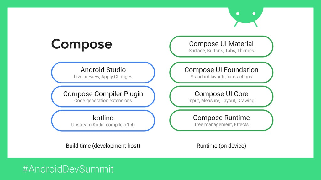 #AndroidDevSummit Android Studio Live preview, ...