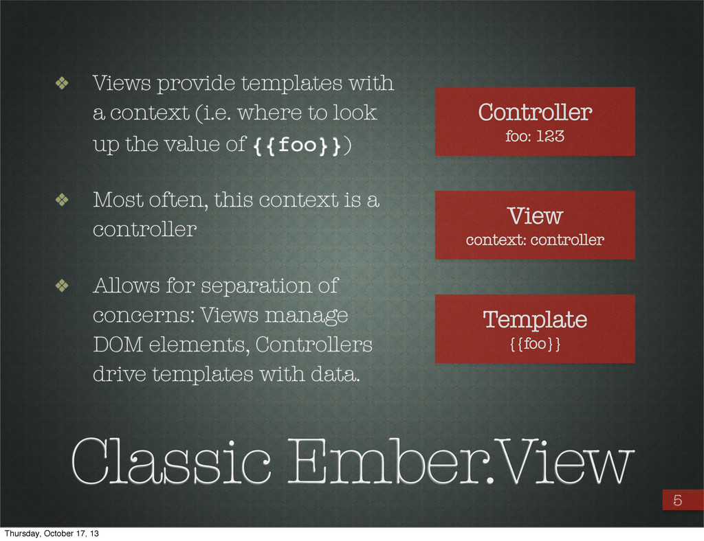 Classic Ember.View ❖ Views provide templates wi...