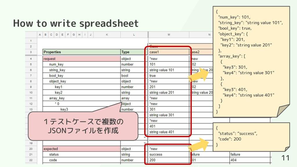 How to write spreadsheet 11 1テストケースで複数の JSONファイ...
