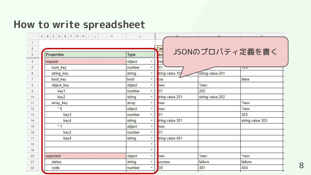 How to write spreadsheet 8 JSONのプロパティ定義を書く
