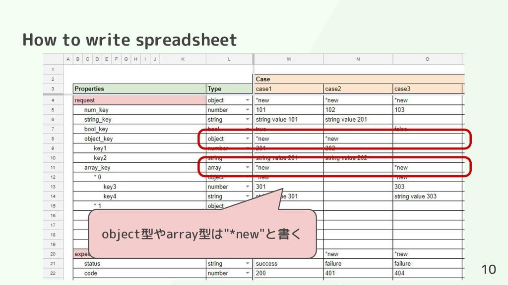 "How to write spreadsheet 10 object型やarray型は""*ne..."