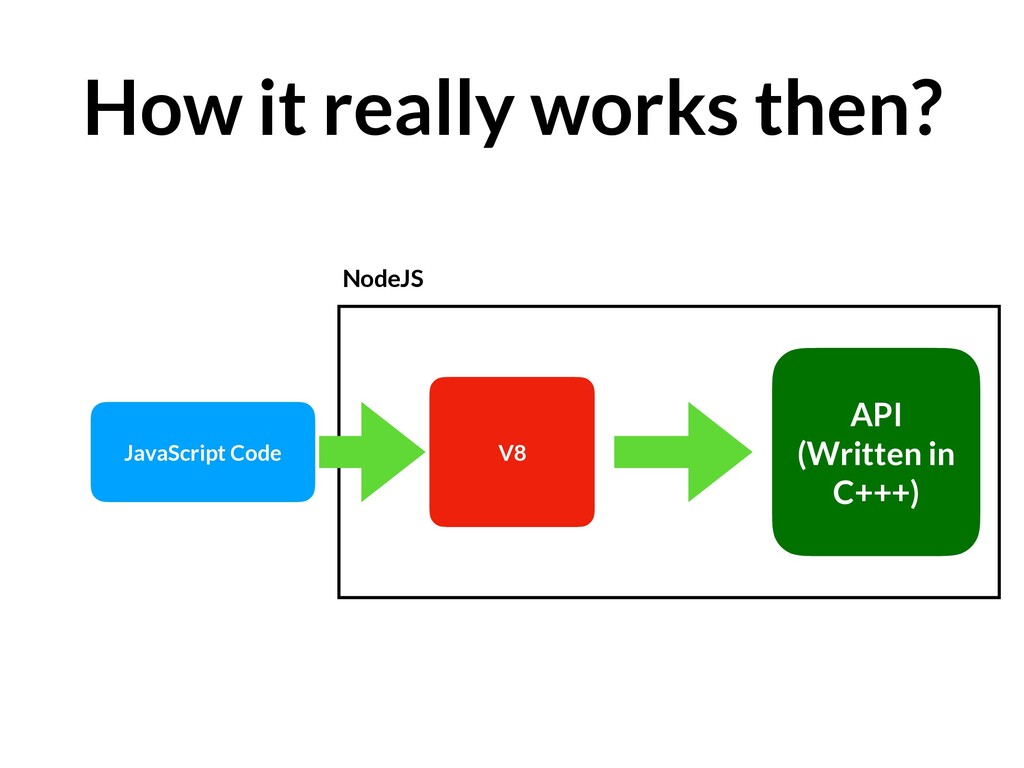 How it really works then? JavaScript Code API (...