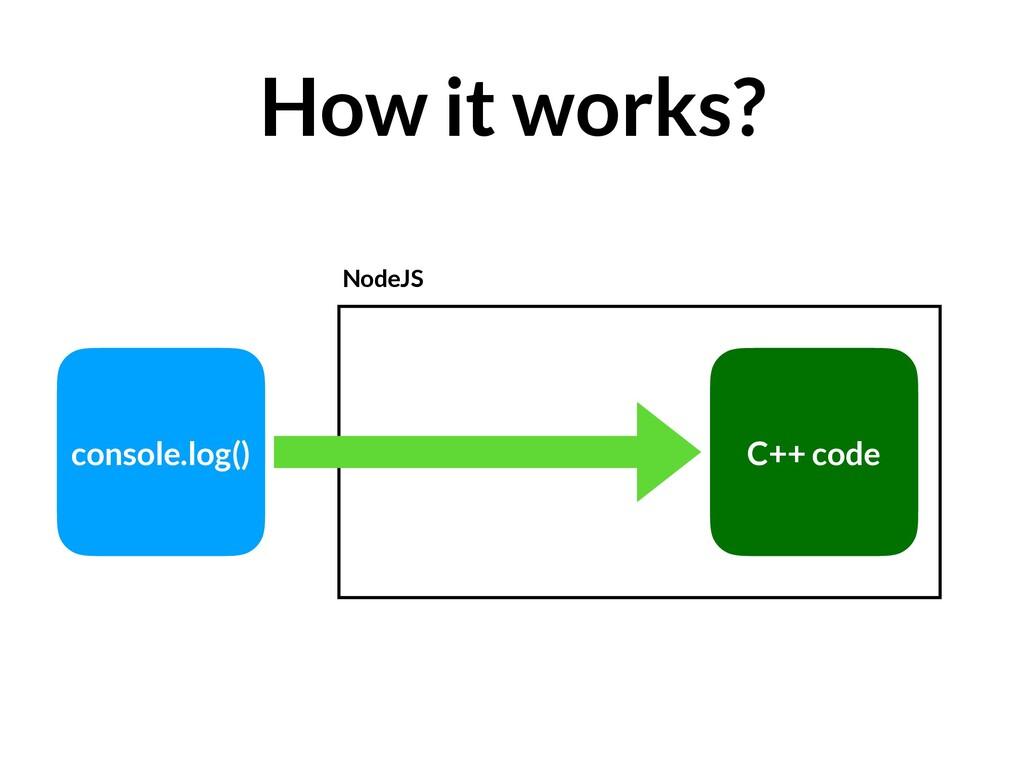 How it works? console.log() C++ code NodeJS