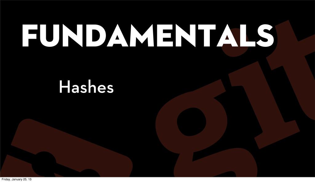 Fundamentals Hashes Friday, January 25, 13