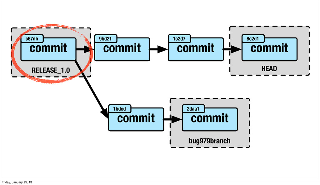 RELEASE_1.0 HEAD bug979branch commit c67db comm...
