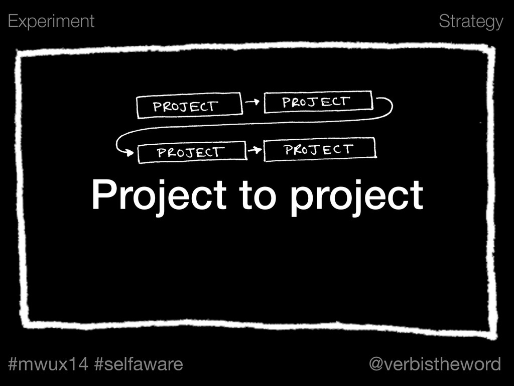 Strategy #mwux14 #selfaware @verbistheword Proj...