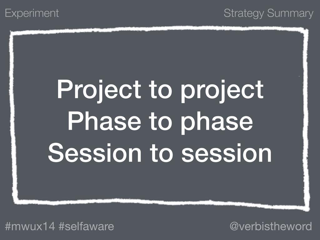 Strategy Summary #mwux14 #selfaware @verbisthew...