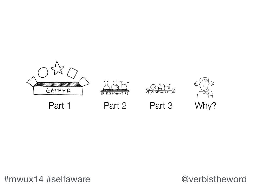 #mwux14 #selfaware @verbistheword Part 1 Part 2...