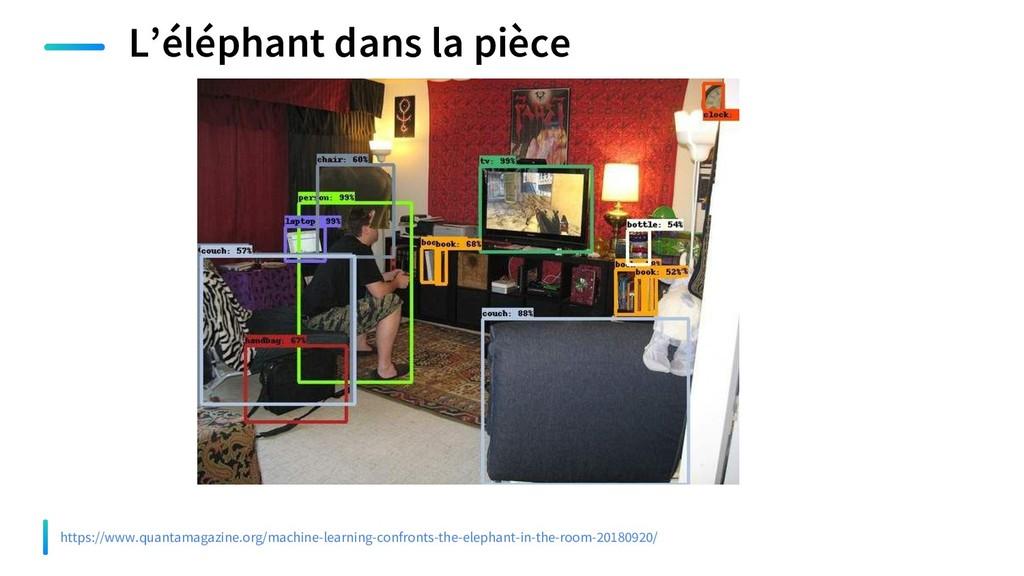 L'éléphant dans la pièce https://www.quantamaga...
