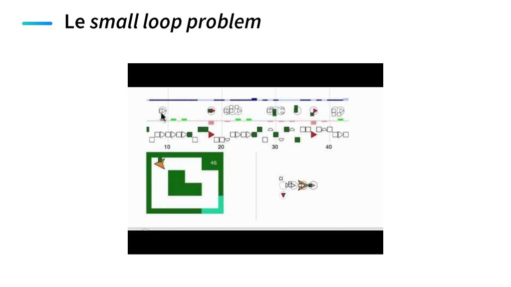 Le small loop problem