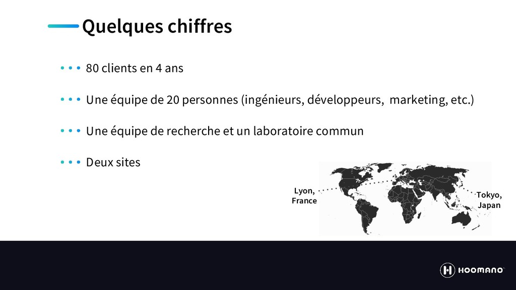 https://hoomano.com Quelques chiffres Lyon, Fra...