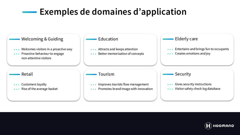 https://hoomano.com Exemples de domaines d'appl...