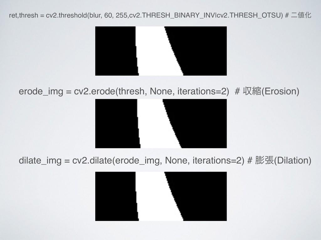 ret,thresh = cv2.threshold(blur, 60, 255,cv2.TH...