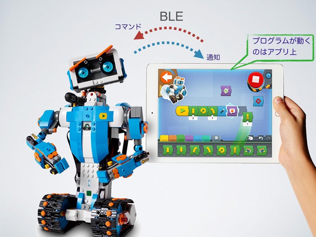 BLE ίϚϯυ ௨ ϓϩάϥϜ͕ಈ͘ ͷΞϓϦ্