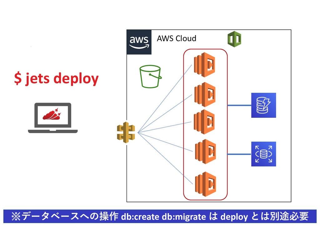 AWS Cloud $ jets deploy ※データベースへの操作 db:create d...