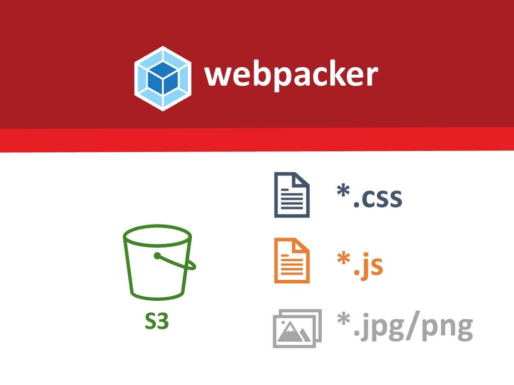 S3 *.js *.css *.jpg/png webpacker
