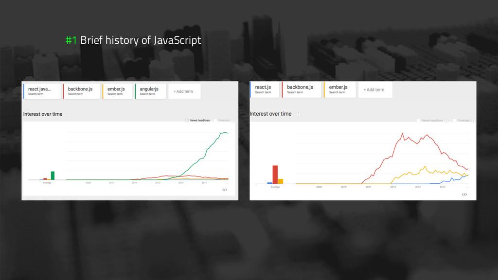 #1 Brief history of JavaScript
