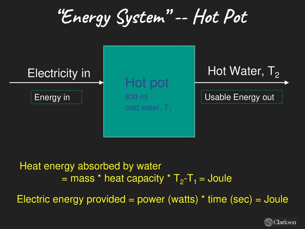 Hot pot 800 ml cold water, T1 Electricity in Ho...