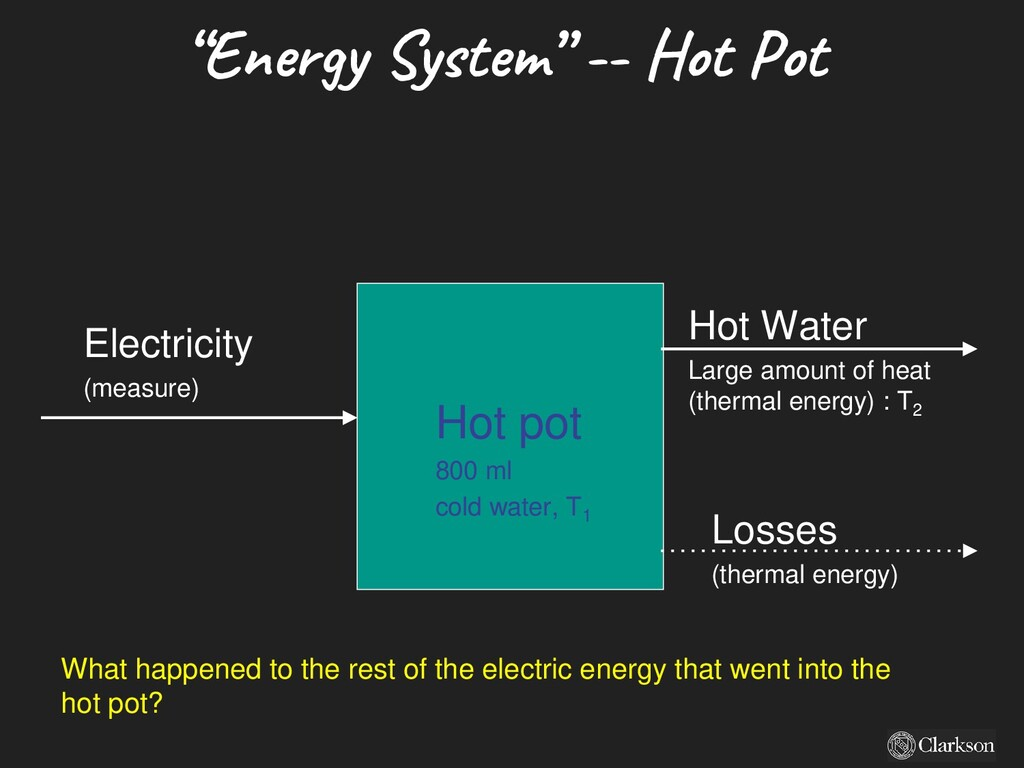Losses (thermal energy) Electricity (measure) H...