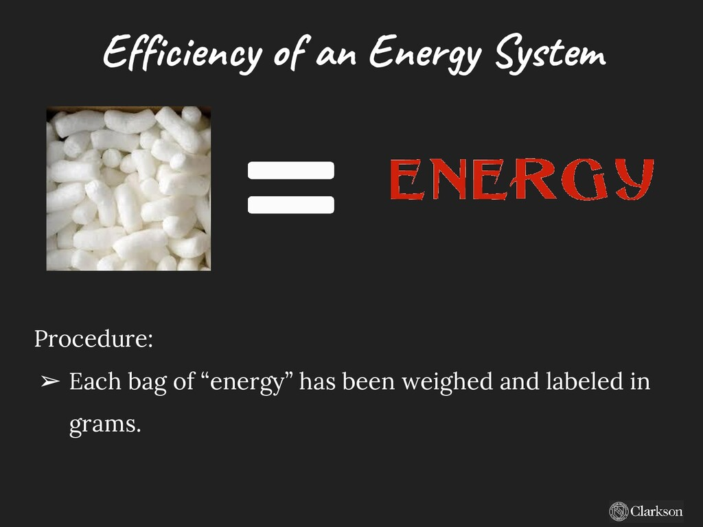 Efficiency of an Energy System Procedure: ➢ Eac...