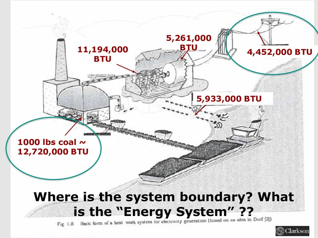 """Where is the system boundary? What is the """"Ener..."""