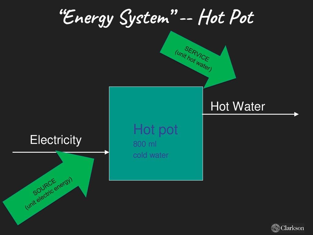 """Energy System"" -- Hot Pot Electricity Hot pot ..."
