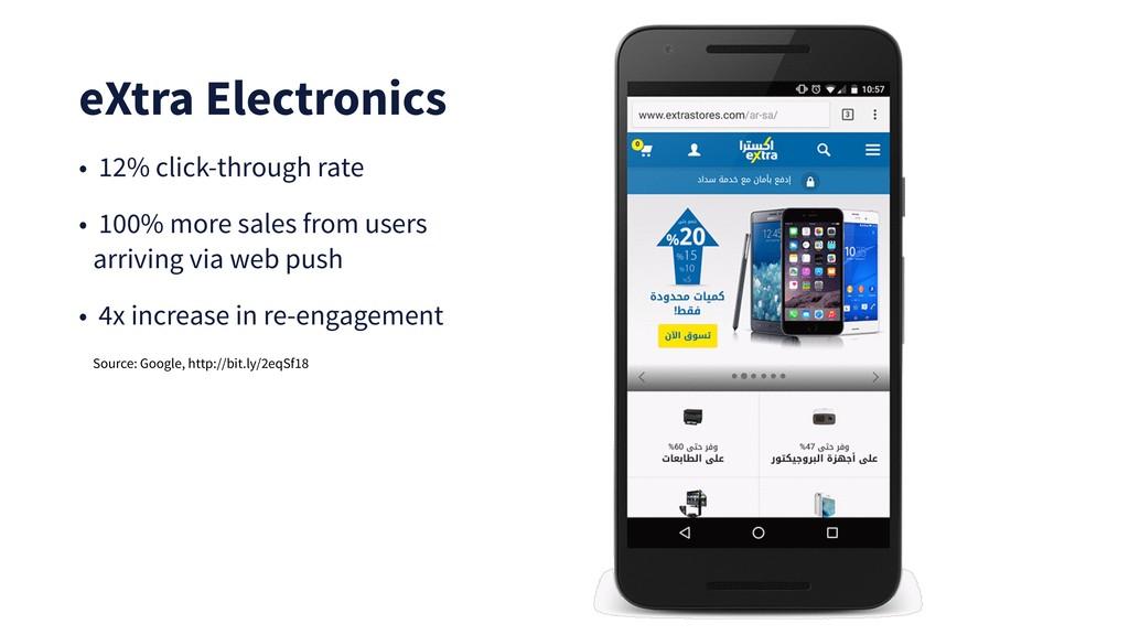 eXtra Electronics • 12% click-through rate • 10...