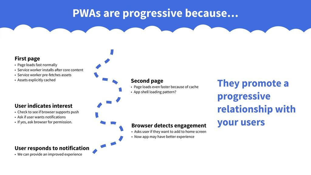 PWAs are progressive because… They promote a pr...