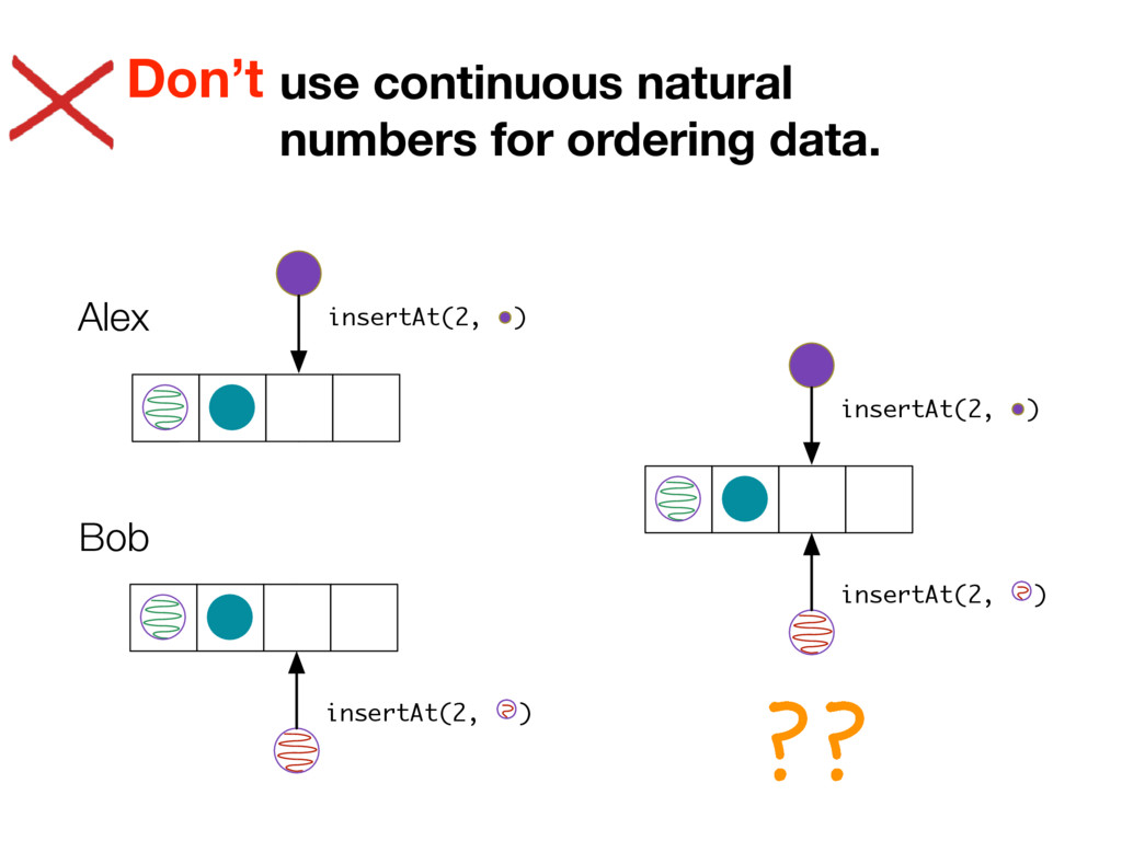 use continuous natural numbers for ordering dat...