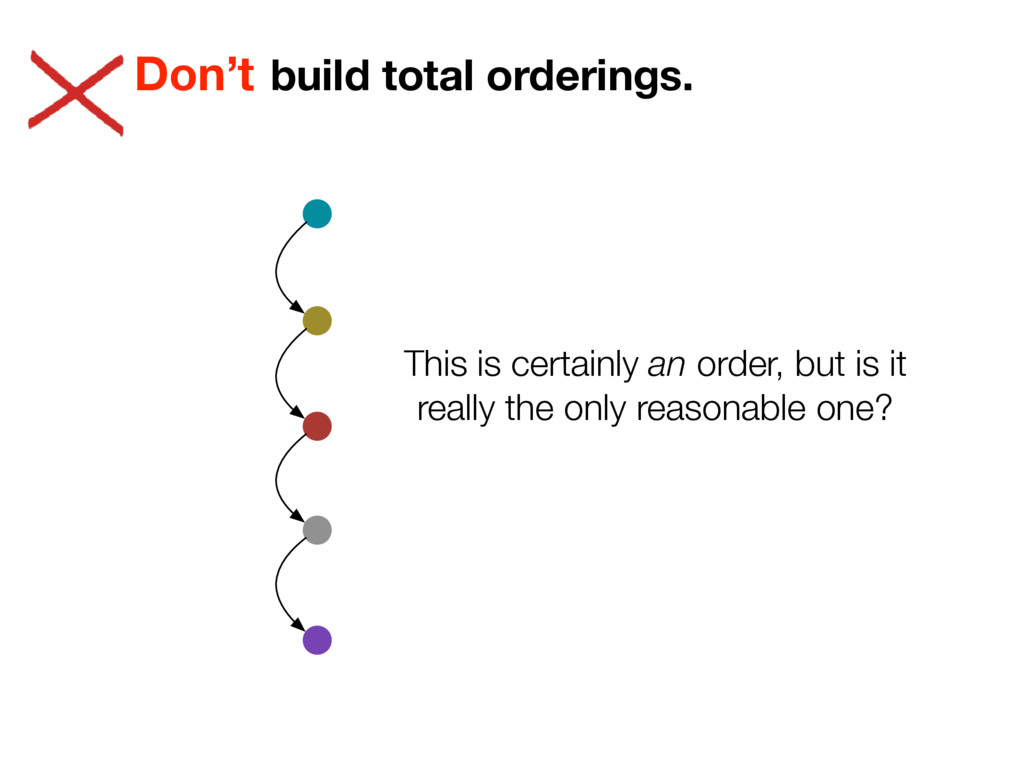 build total orderings. Don't This is certainly ...