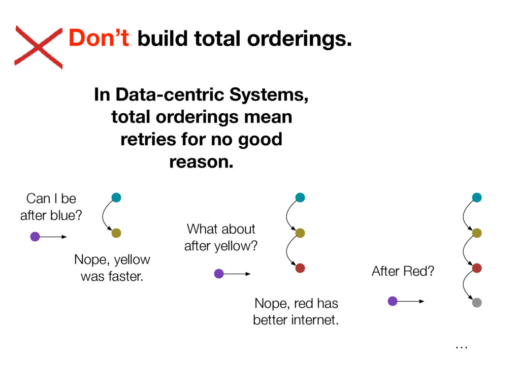 build total orderings. Don't In Data-centric Sy...