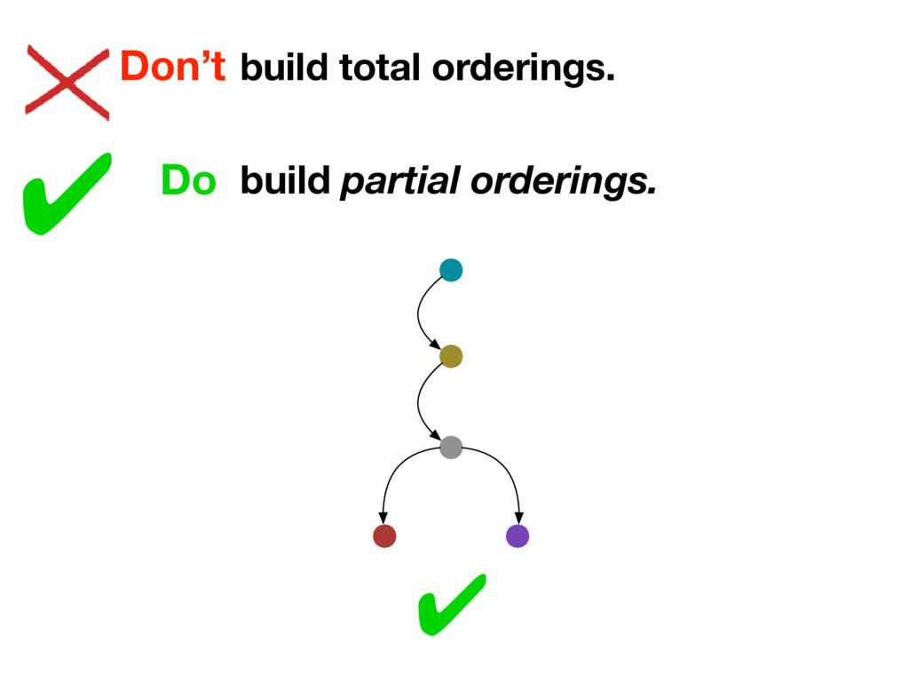 build total orderings. Don't build partial orde...