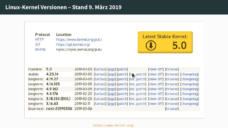 Linux-Kernel Versionen – Stand 9. März 2019 htt...