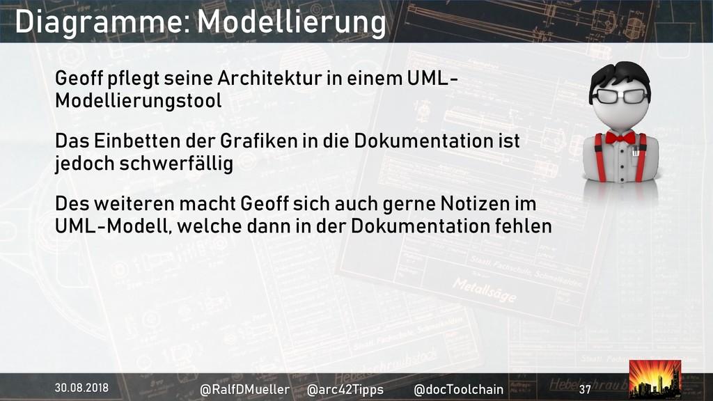 Diagramme: Modellierung Geoff pflegt seine Arch...