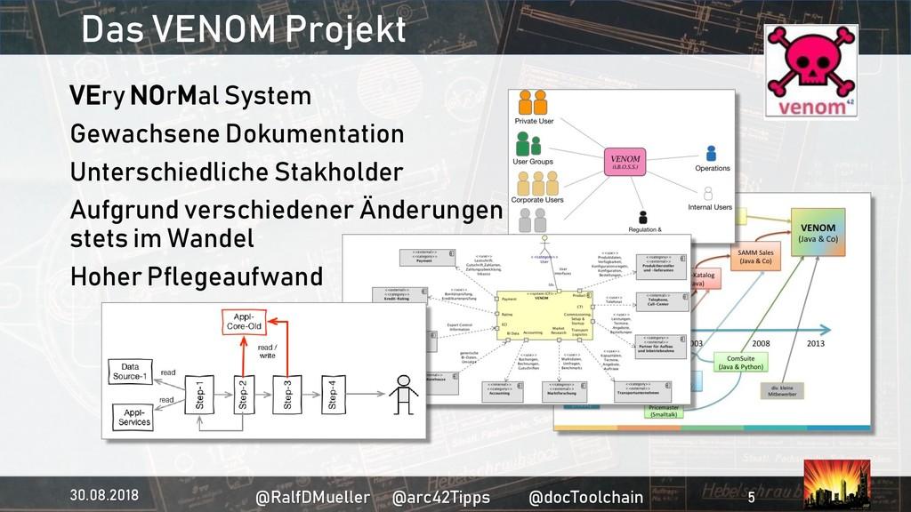 Das VENOM Projekt VEry NOrMal System Gewachsene...