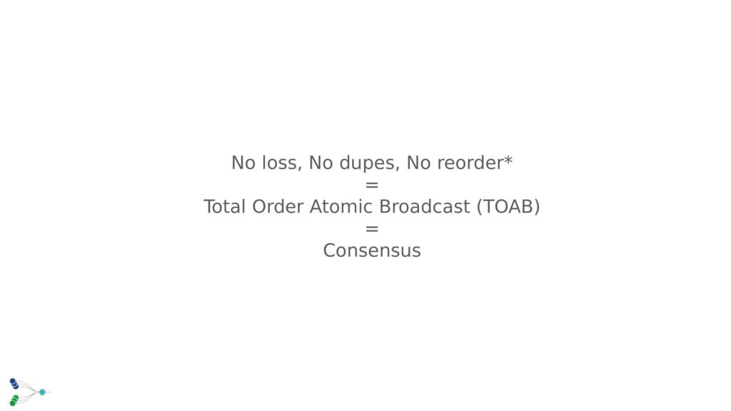 No loss, No dupes, No reorder* = Total Order At...