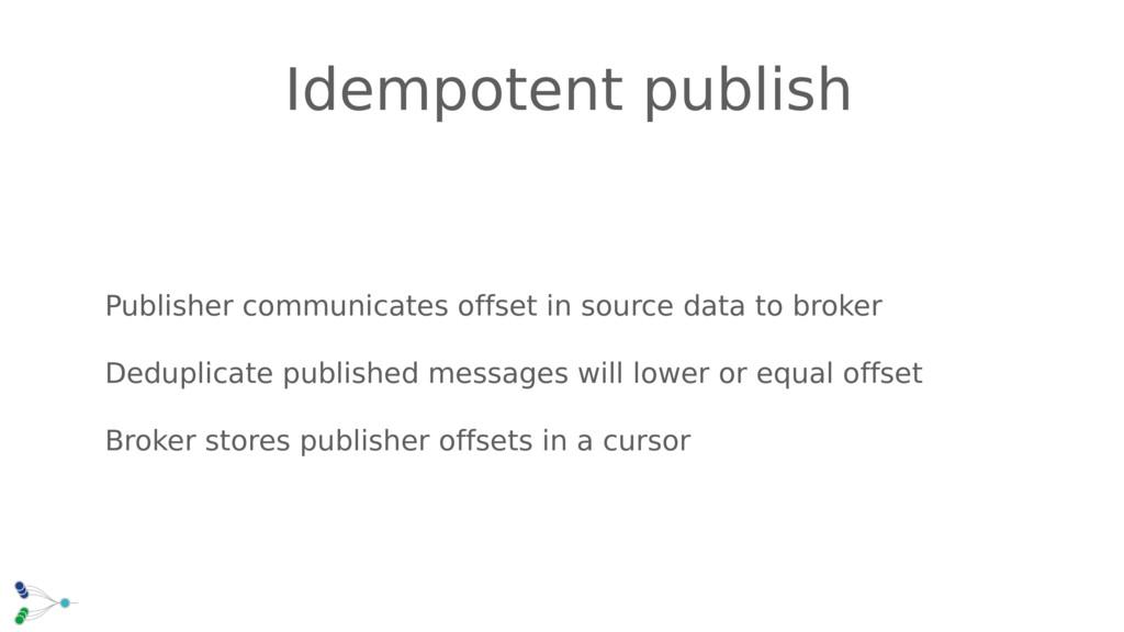 Idempotent publish Publisher communicates offse...