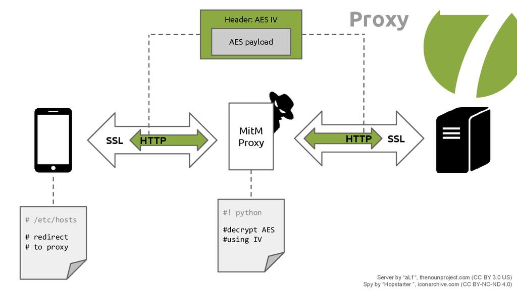 "SSL MitM Proxy SSL HTTP Server by ""aLf "", theno..."
