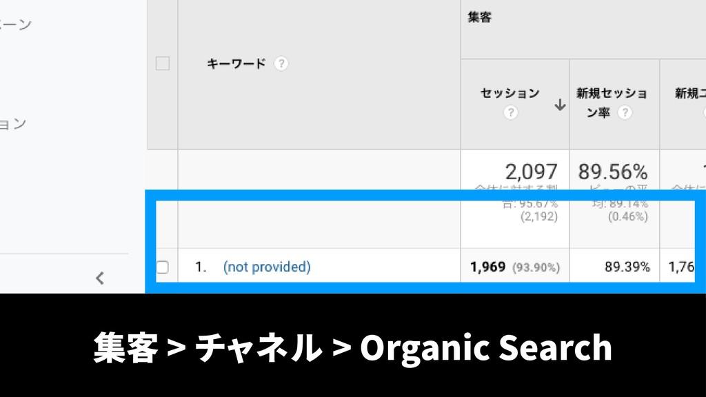集客 > チャネル > Organic Search