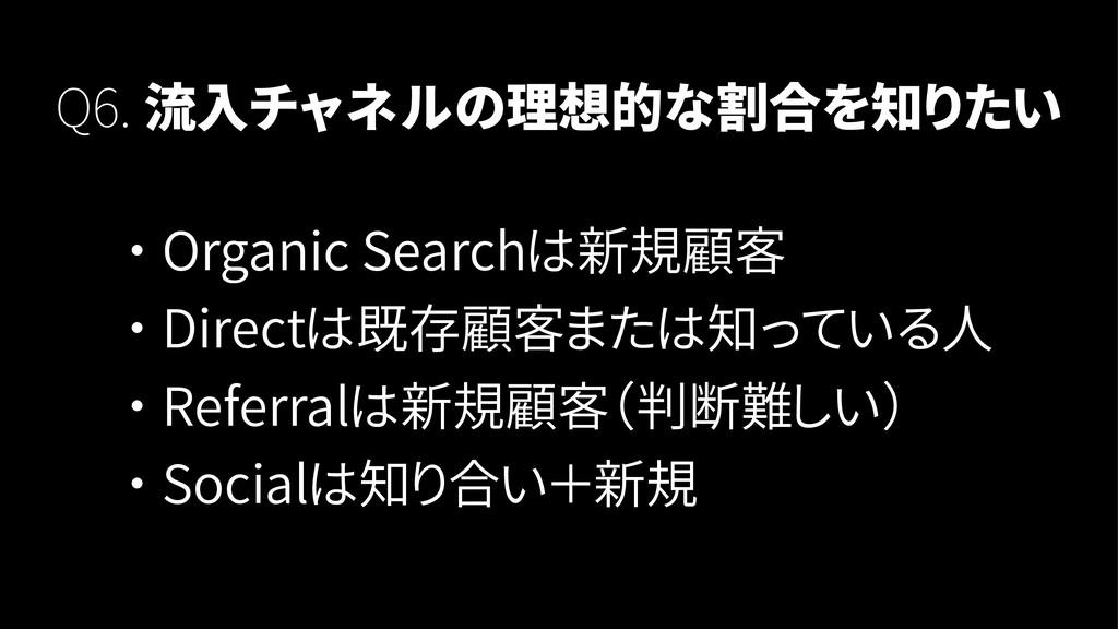 Q6. 流入チャネルの理想的な割合を知りたい ・ Organic Searchは新規顧客 ・ ...